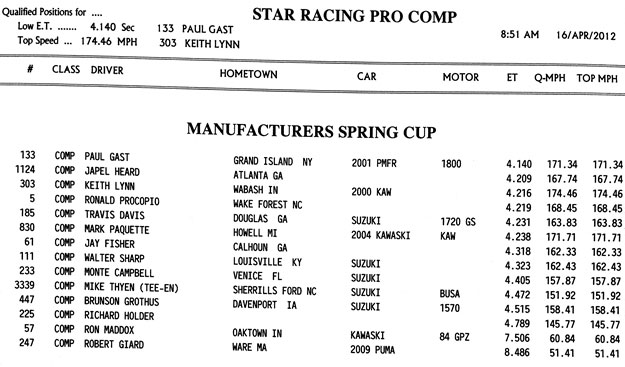 Star Racing Pro Comp