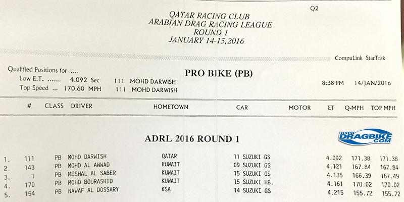 ADRL Qatar Race Club