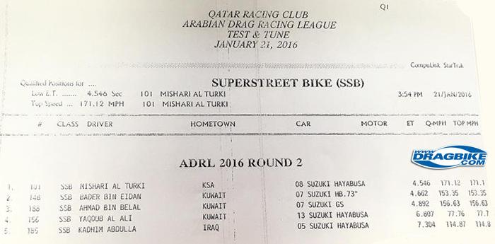 ADRL Qatar Racing