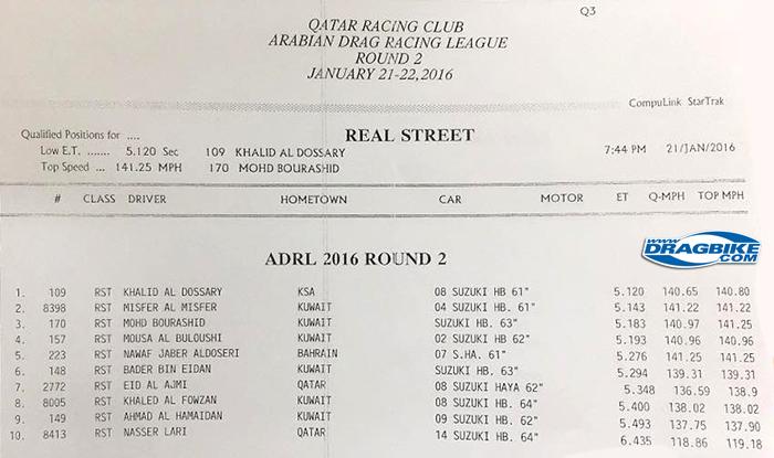 16-0121_qatar_rnd2_q3_rst