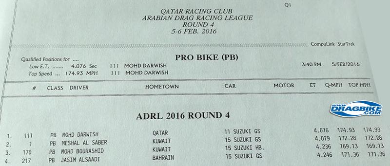 16-0205_qatar_rnd4_q1_pb