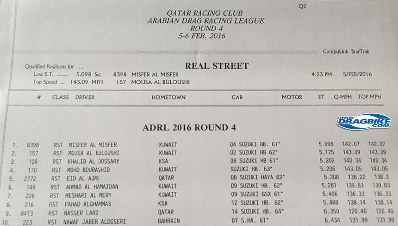 16-0205_qatar_rnd4_q2_rst