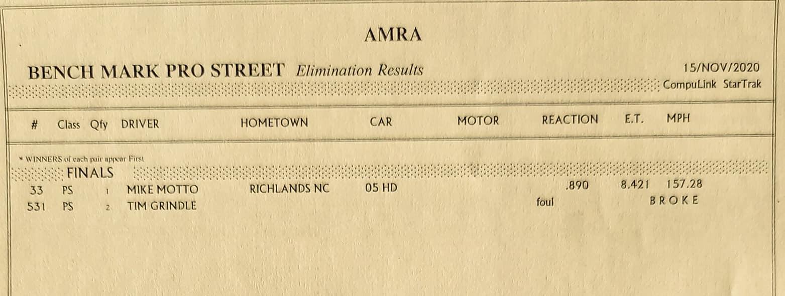 2020 AMRA Rockingham