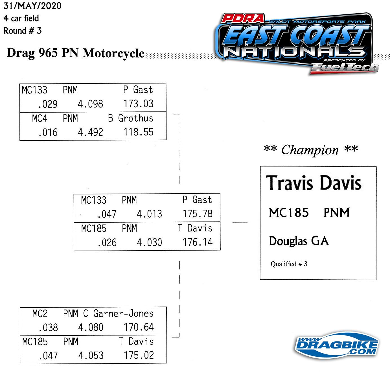 2020 PDRA Pro Nitrous Motorcycle Travis Davis