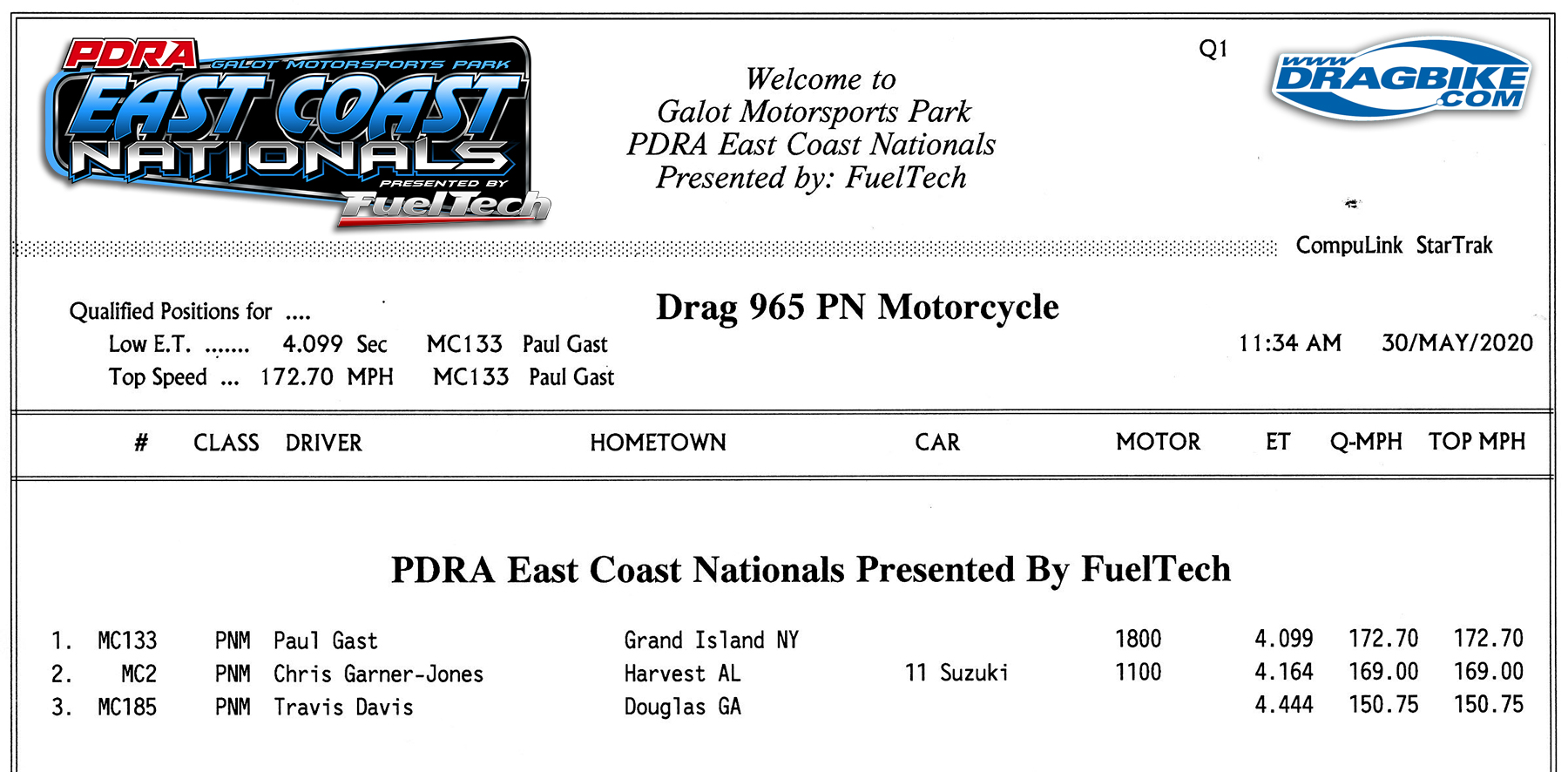 PDRA East Coast Nationals 2020 Pro Extreme Motorcycle