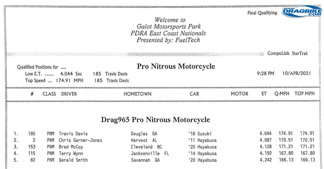 PDRA Pro Nitrous Motorcycle