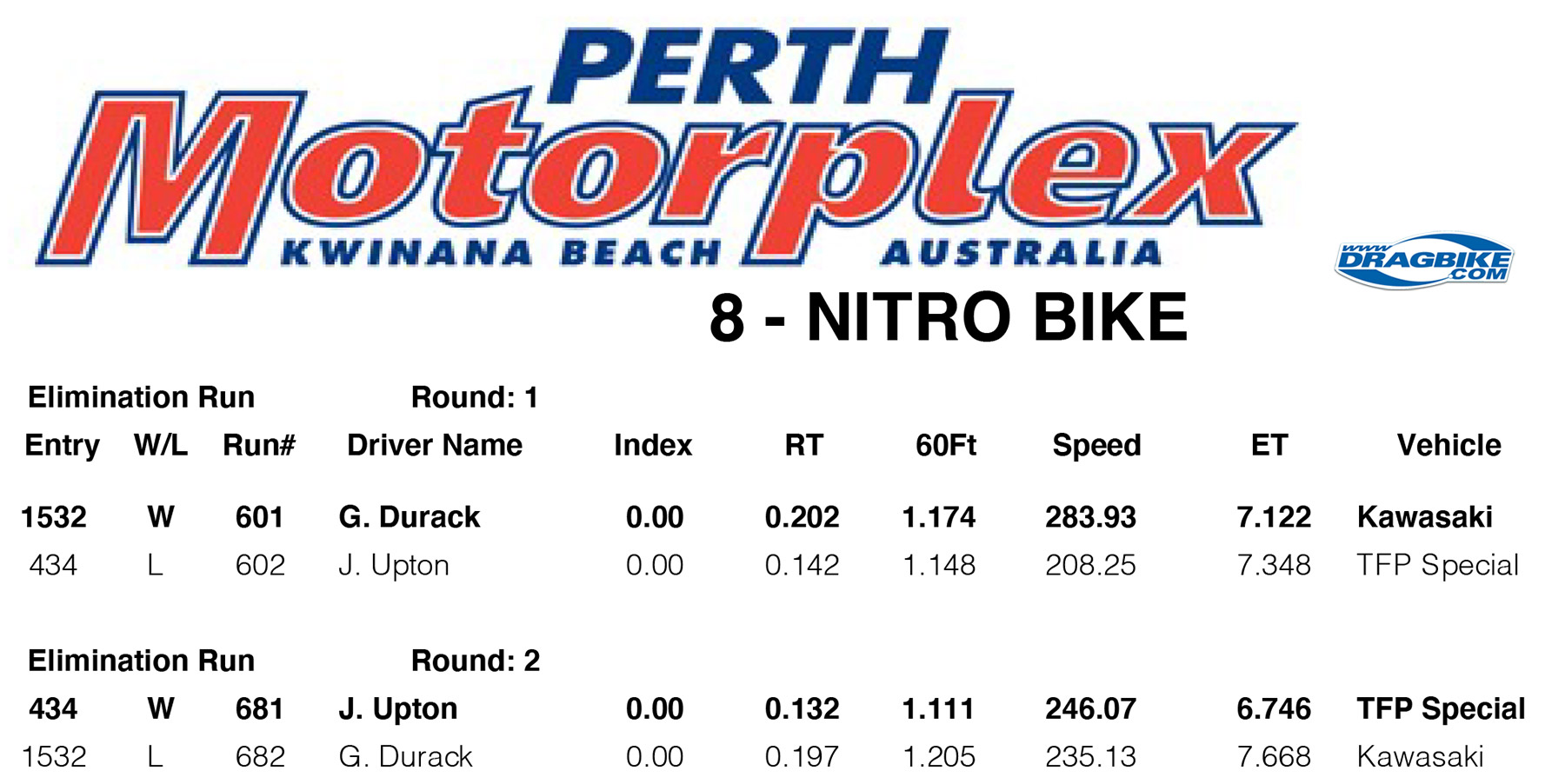 Perth Motorplex Nitro Bike