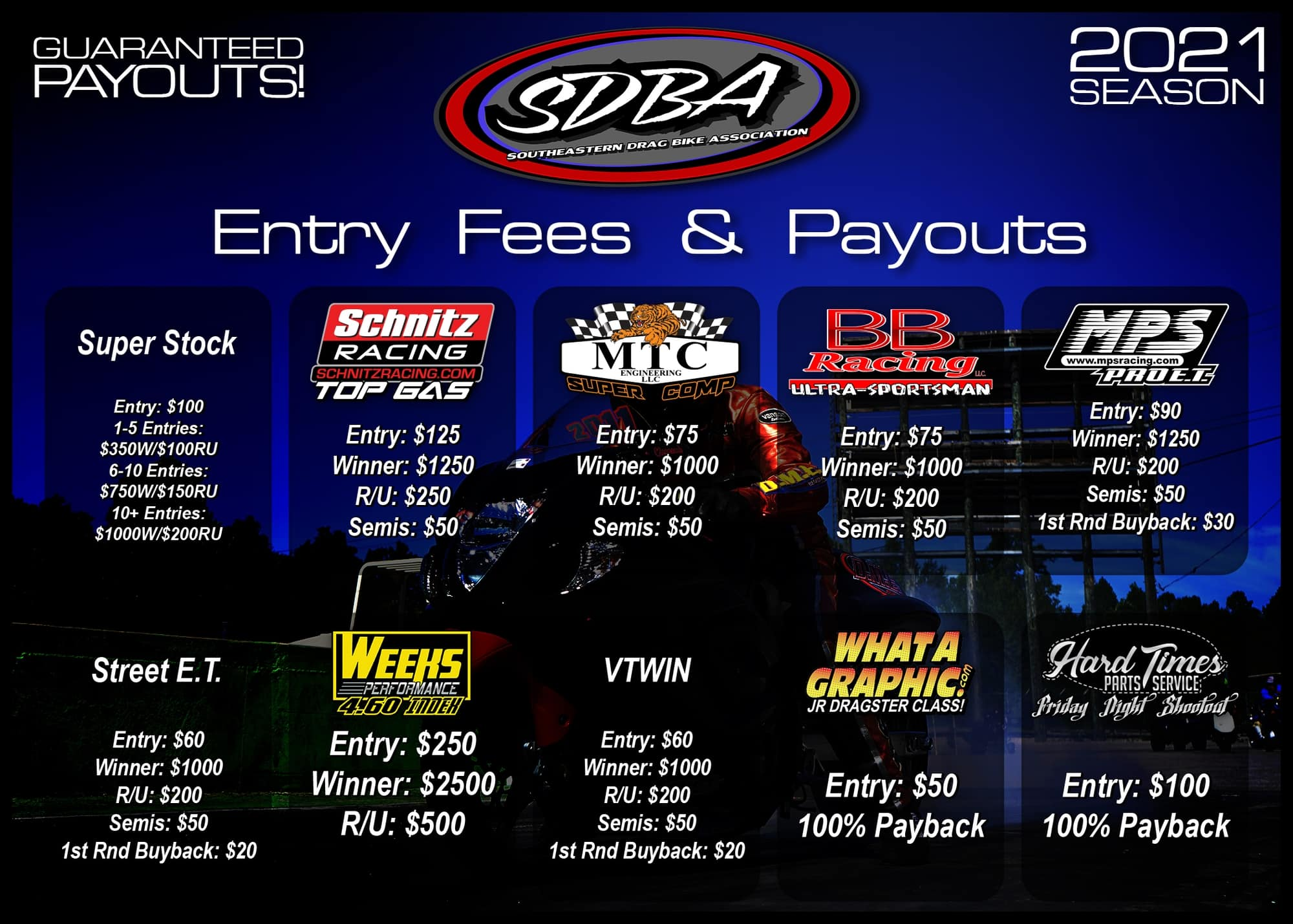 2021 SDBA Entry Fees & Payouts